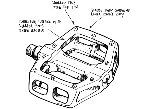 Ruben Graphite Pedals Specs